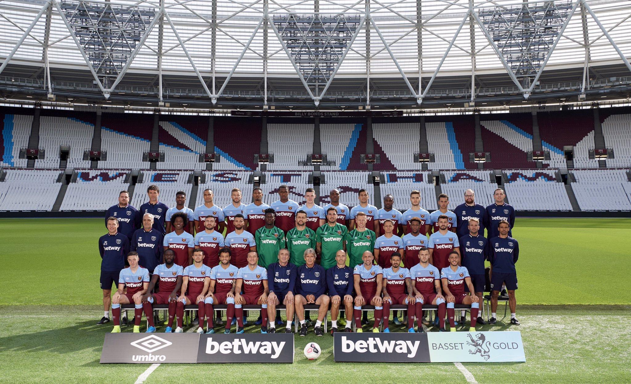 West Ham United Squad 2020-2021