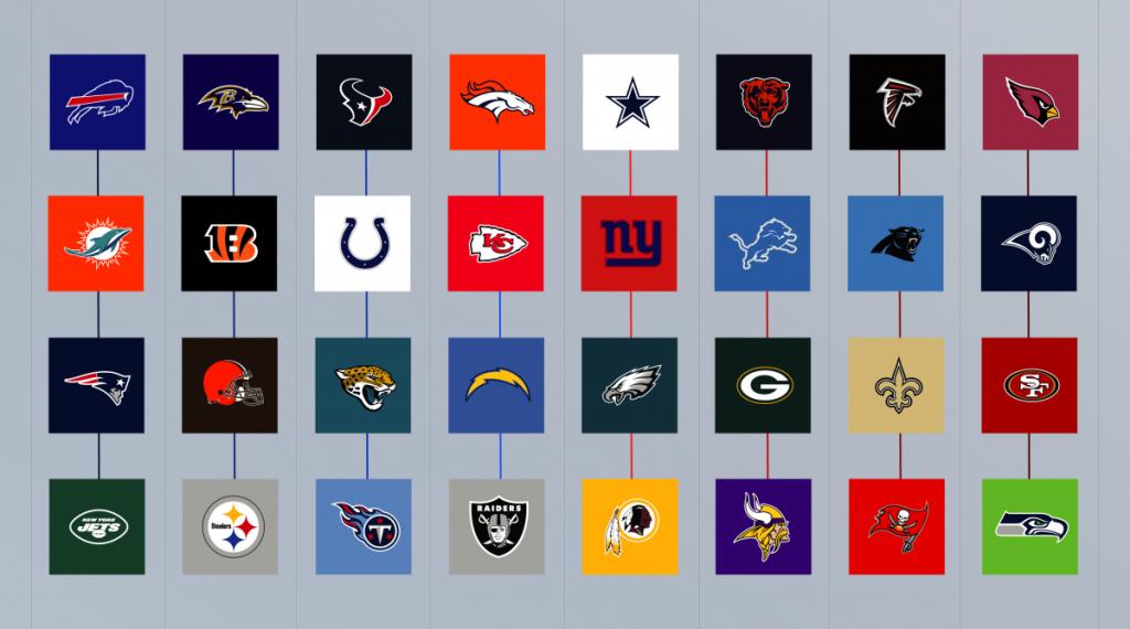 NFL Teams Chart